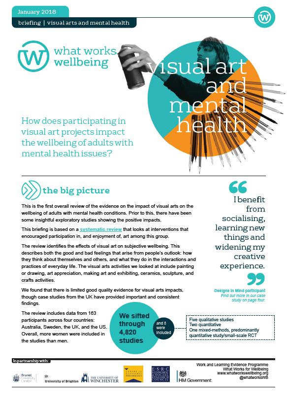Visual Art and Mental Health
