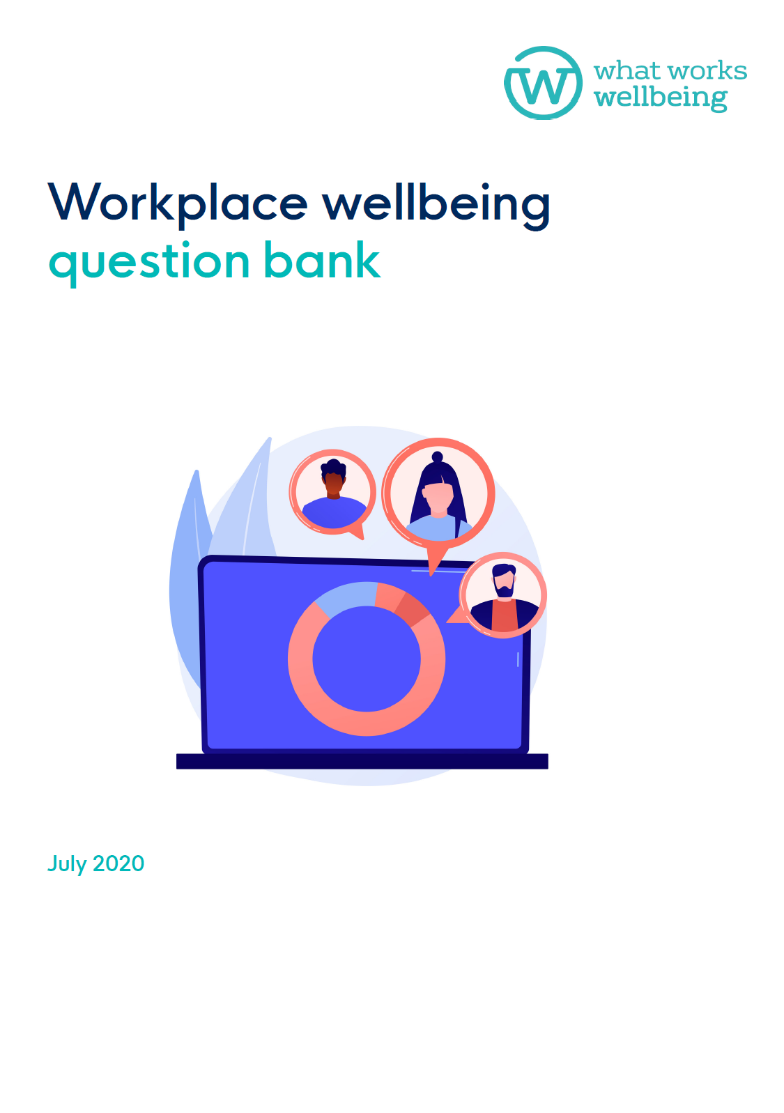 Workplace wellbeing question bank
