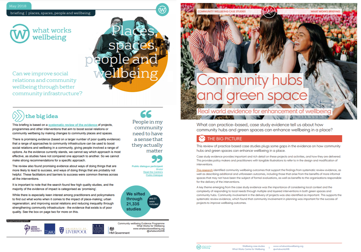 Places, spaces, people and wellbeing / Community hubs and green space